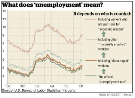työttömyys - ei mikään ongelma.
